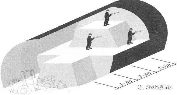原来隧道是这样施工的丨图文解说最全隧道开挖方法-QQ截图20170518175955.jpg