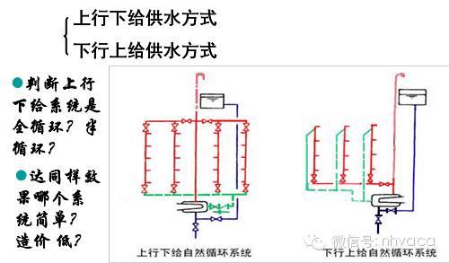给排水、消防与热水系统图文简介_29