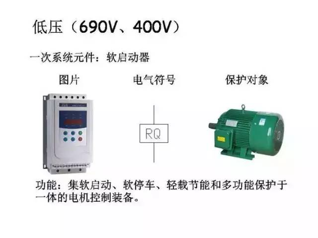 [详解]全面掌握低压配电系统全套电气元器件_26