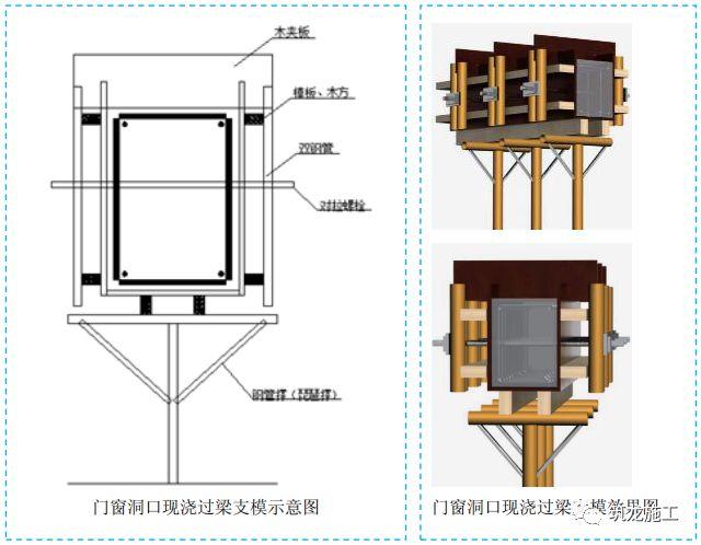 五大分部工程施工质量标准化图集,大量现场细部节点做法!_21