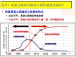 高速公路沥青路面长期性能分析