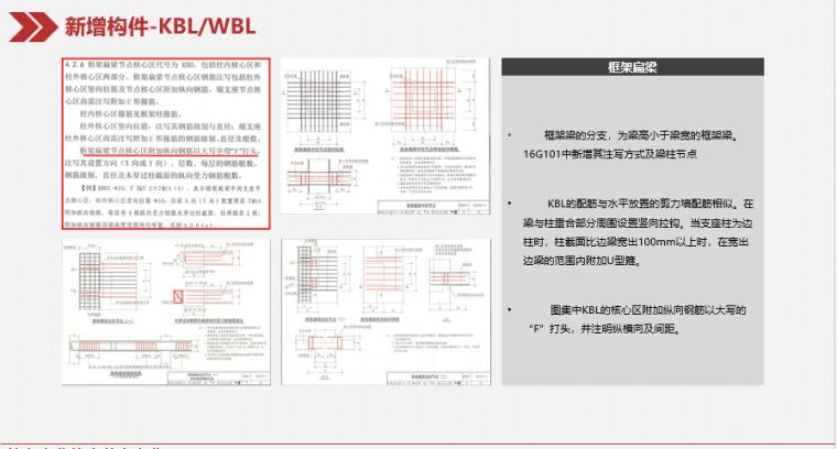 16G101图集与11G101图集区分培训_11