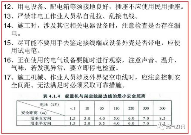 燃气工程施工安全培训(现场图片全了)_46