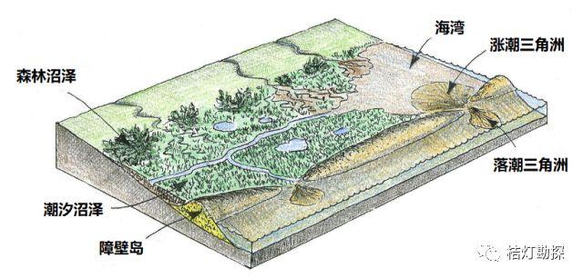 史上最经典、最实用的20张地质学图!_9
