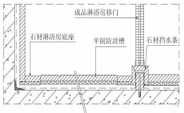 史上最全的装修工程施工工艺标准,地面墙面吊顶都有!_14