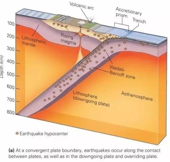 [分享]大地的愤怒!历数推动结构抗震设计历史进程的几次地震图片