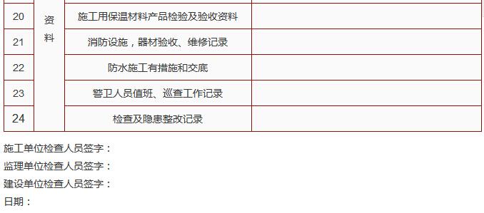 建筑施工单位节后复工10个安全检查表_18