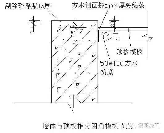 项目总工总结的模板施工方法