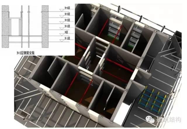 建筑结构丨超高层建筑钢结构施工流程三维效果图_19