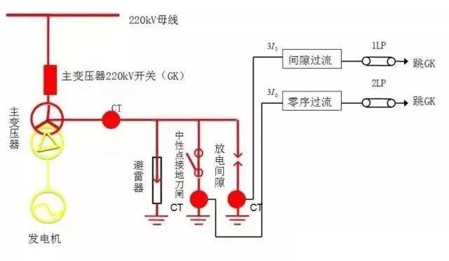 【电气分享】讲解变压器中性点的保护_6