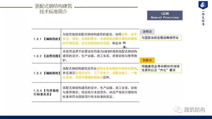 装配式建筑发展情况及技术标准介绍_98