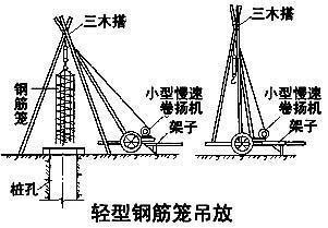 钢筋笼吊放及桩头处理