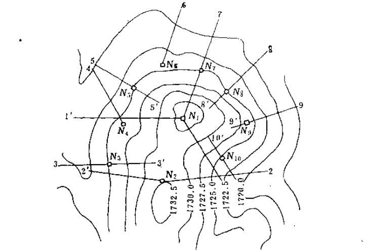 水利水电工程施工组织设计手册_5