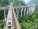 世界上最难的修铁路:宜万铁路,穿越百个隧道百座桥