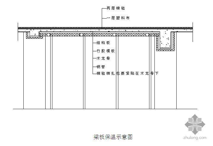 天津某高层住宅群冬季施工方案