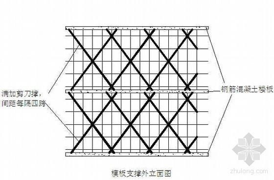 杭州市某游泳池高支模施工方案(7.94m)