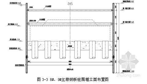 港口联络线桩基础钢板桩围堰施工组织设计