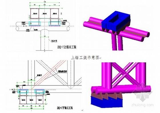 [福建]大跨度钢结构站房工程施工组织设计(鲁班奖)
