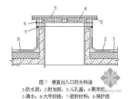 北京某医院综合楼屋面工程施工方案