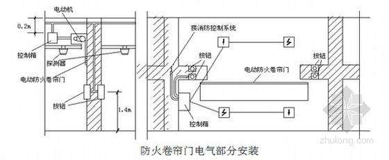 七星级度假酒店电气工程施工方案(64页)