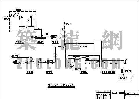 离心脱水工艺流程图