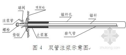 隧道平导喷锚支护施工工艺作业指导书
