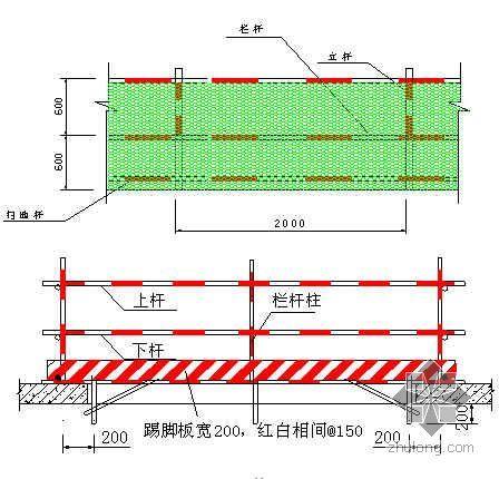天津市某高层住宅小区安全文明环保施工方案