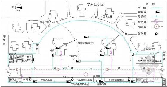 商业大厦主体结构施工阶段平面布置图
