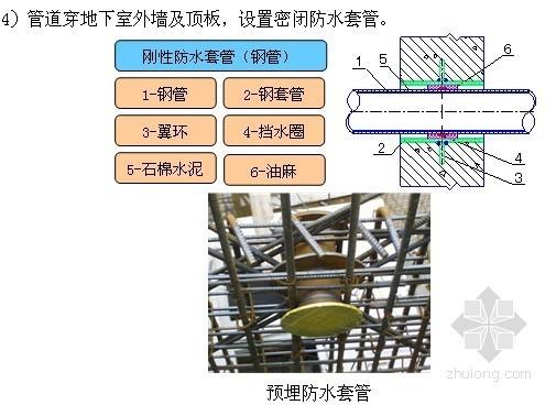 [北京]学校加固改造施工组织设计(投标)