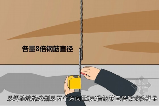 建筑工程施工现场材料见证取样动画解析(高清 13分钟 MP4格式)