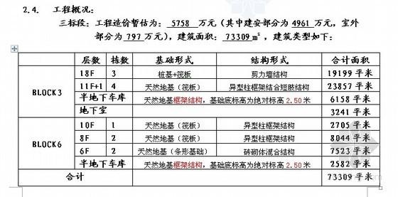 [无锡]住宅楼施工总包招标文件(58页)