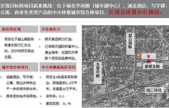 [湖南]超高层城市综合体项目定位与营销策划报告(229页)