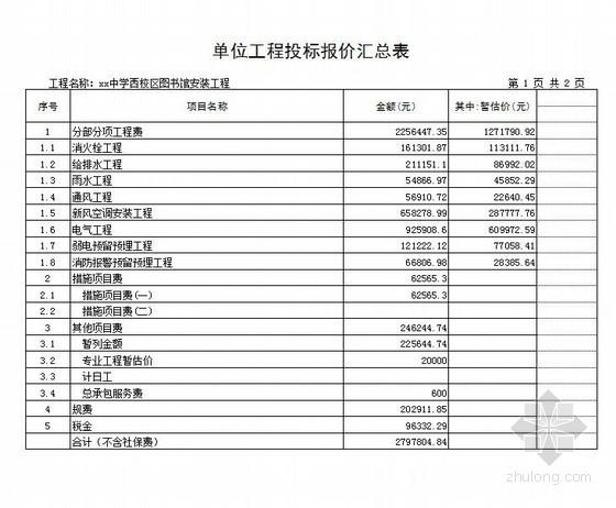 [山东]中学图书馆安装工程量清单报价(2012)