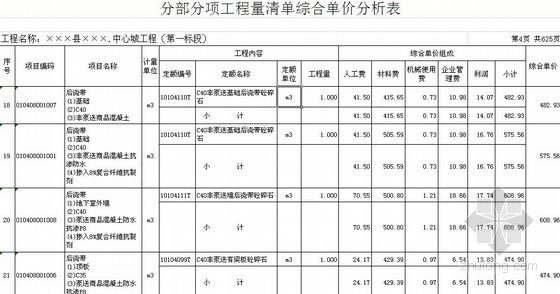 [福建]2013年大型综合住宅小区Ⅰ标建筑工程工程量清单预算(综合单价分析)