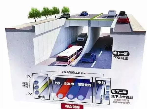 BIM在市政综合管廊设计中的应用
