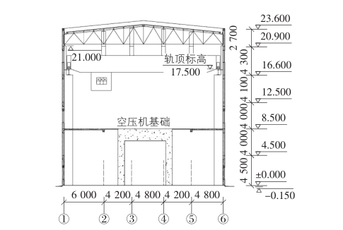 竖向框排架厂房柱间支撑设计