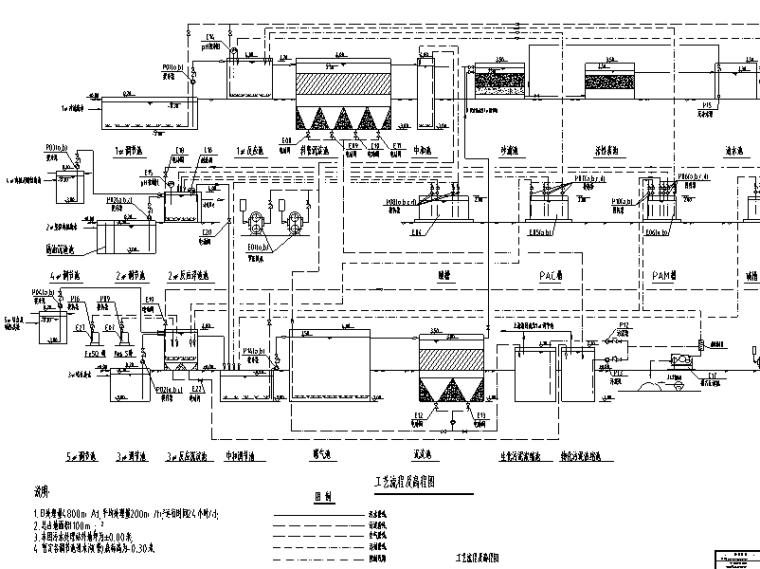 某印刷电路板厂污水水解酸化处理流程图