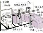 简述建筑给排水系统