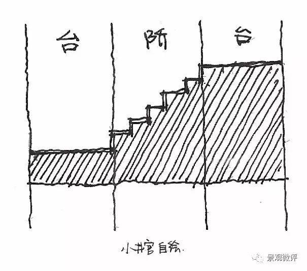 景观元素丨台阶的七种运用