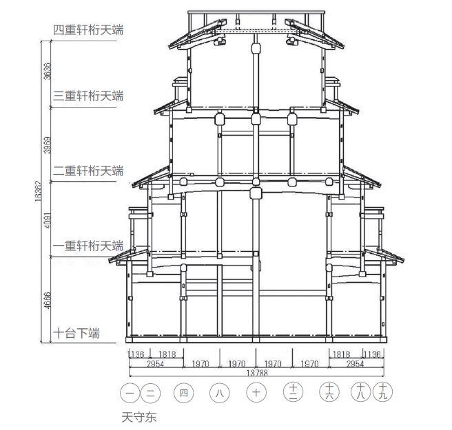 木结构建筑复原记:日本大洲城天守阁修缮_6