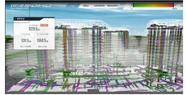 BIM运维在SOHO的探索——基于BIM的物业管理系统