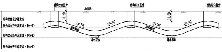 盾构法+综合管廊→设计方法全面解读_16
