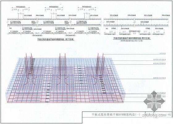 [三维平法]11G101系列三维立体平法结构识图与钢筋算量高清图解教程(附图丰富274页)-平板式筏形基础平板BPB钢筋构造