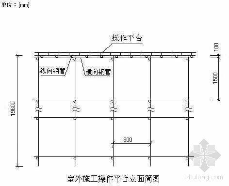 上海某工程室外施工操作平台计算书