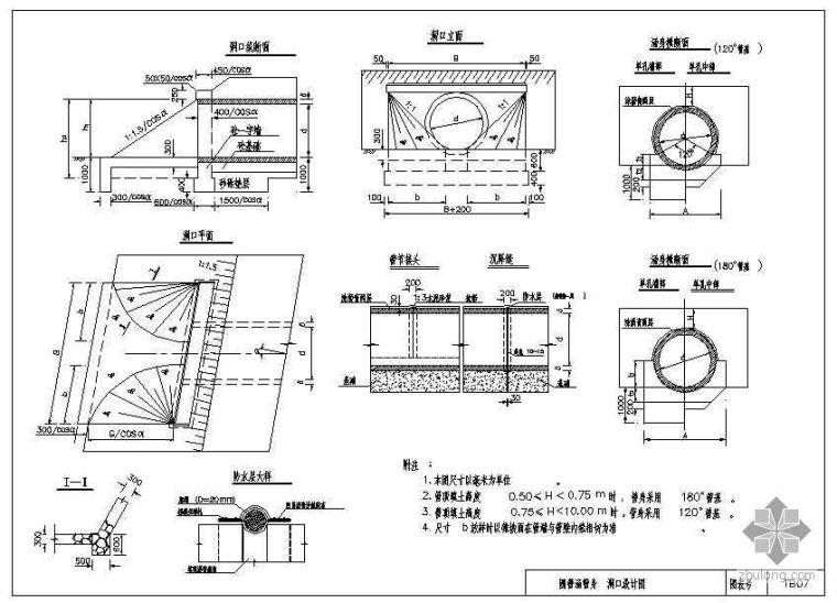 盖板,圆管涵,箱涵标准图纸