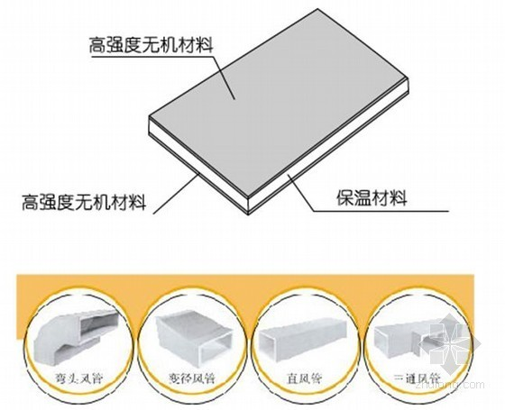 玻镁复合风管施工工法