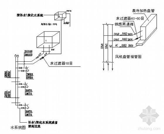 某办公室中央空调设计图