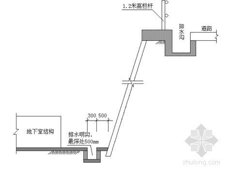 [江苏]医疗建筑筏板剪力墙基础工程施工方案(图表丰富)