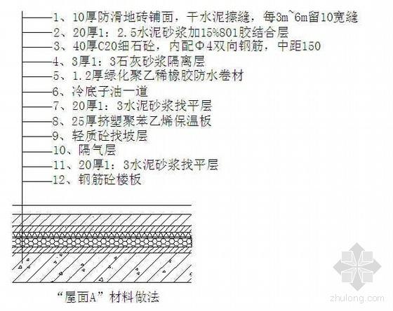 江苏某办公楼屋面工程施工方案(SBS改性沥青防水卷材)