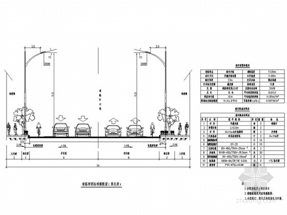 [浙江]城市次干道电气工程施工图设计12张